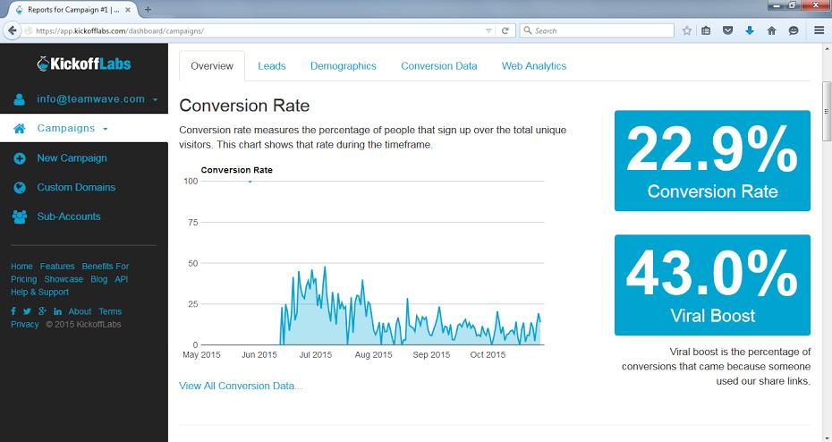 kickofflab conversion report