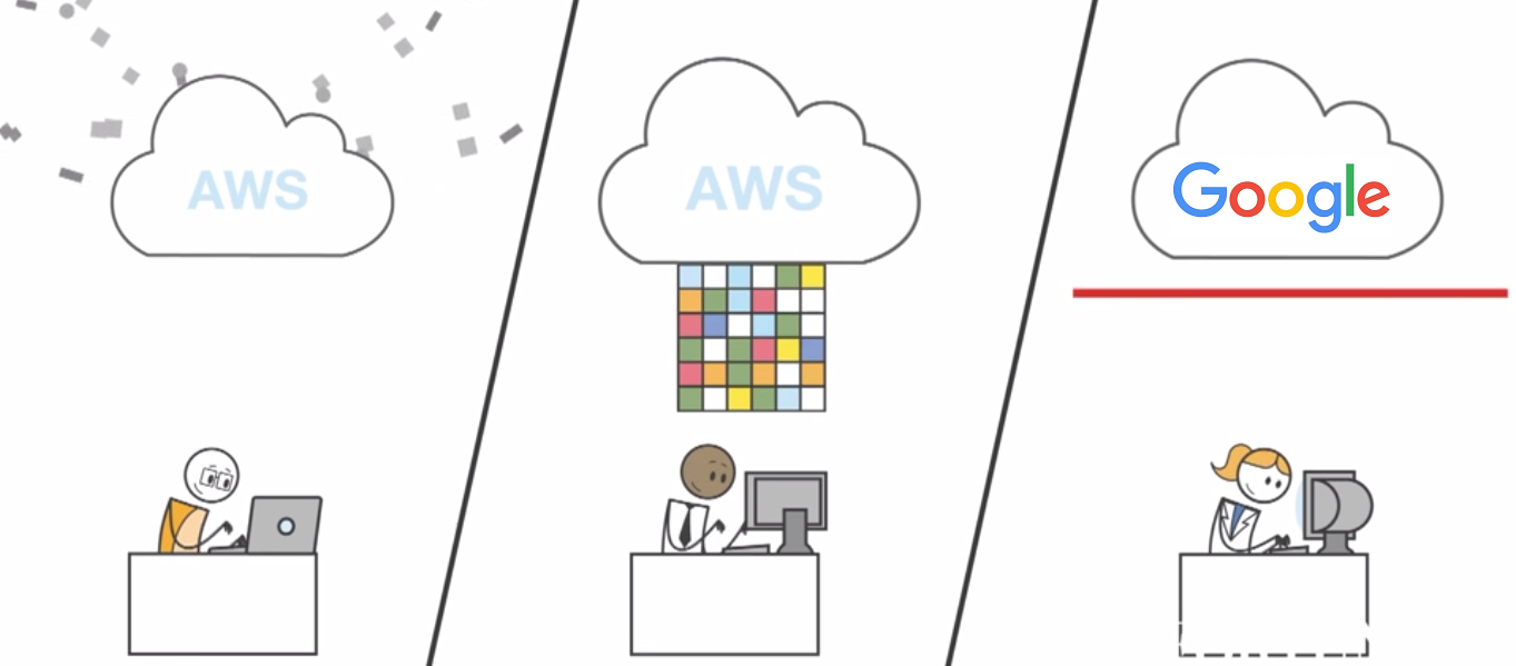 AWS vs Google Cloud Platform