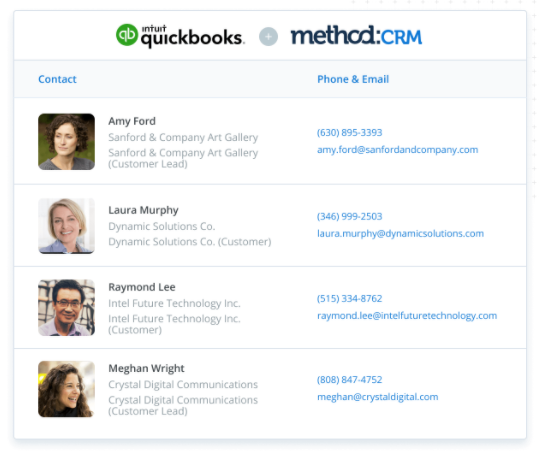 Accessing Quickbooks contacts in Method CRM