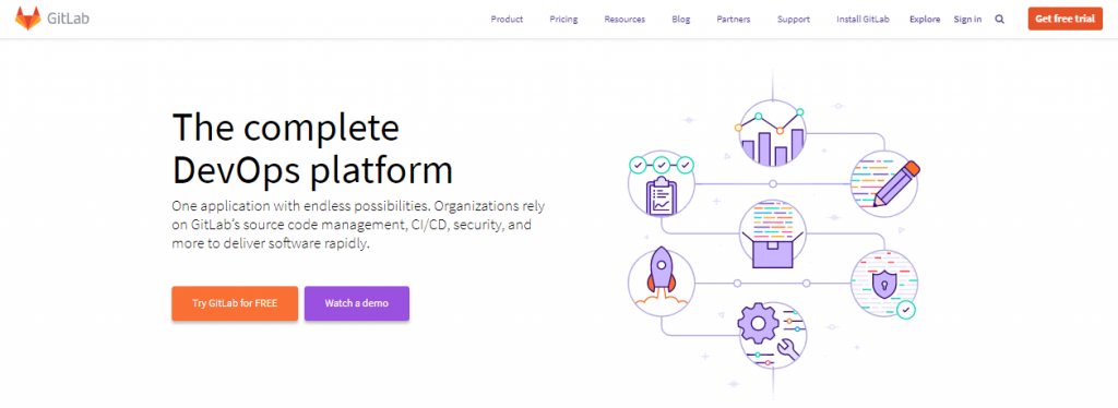 GitLab: DevOps platform delivered as a single application